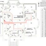 Составление сметной документации в Сургуте